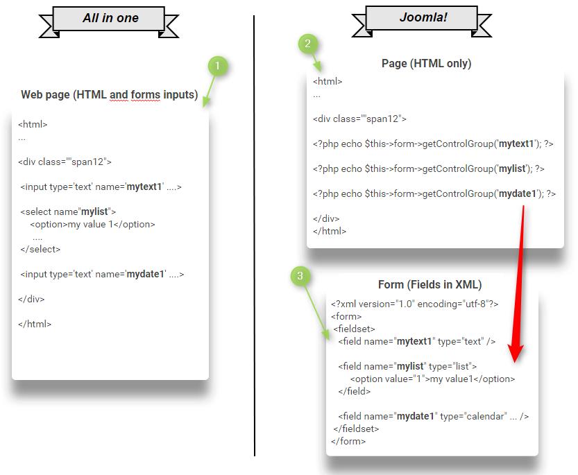 New Datepicker for Joomla! 3 7