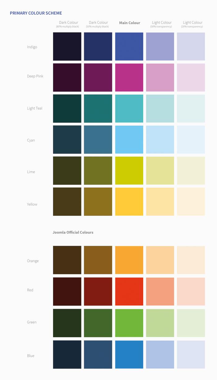 Verschiedene Farbtöne für jede Version