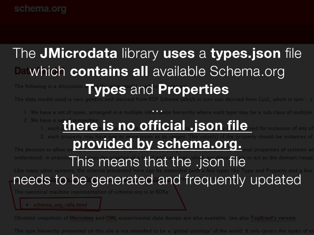 Problem: There is no official JSON file provided by Schema.org