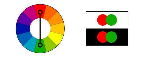 Uso De Los Colores En El Diseno Web - Colores-combinacion