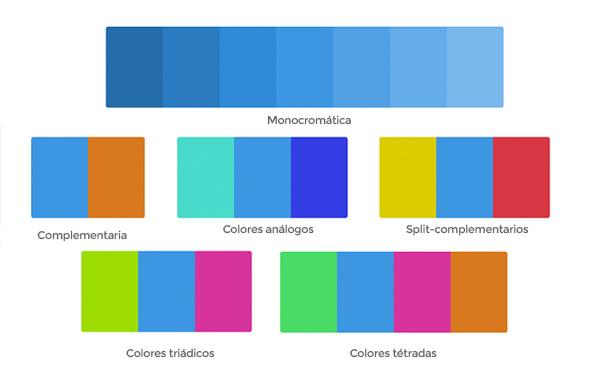 Uso de los colores en el dise o web - Colores que pegan con el azul ...