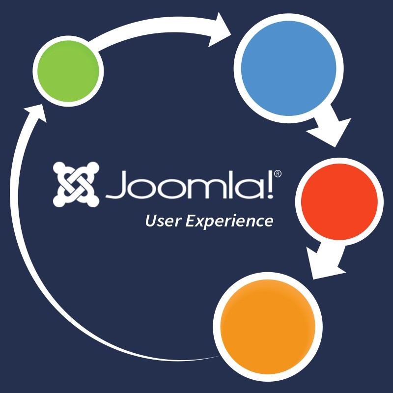 The Joomla User Experience