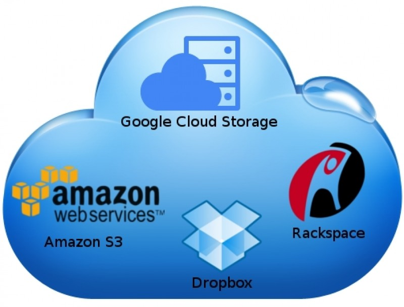 Support for Cloud Storage APIs