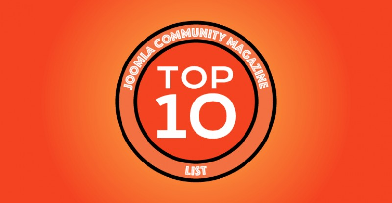 The Top 10 Most Read Articles in 2016