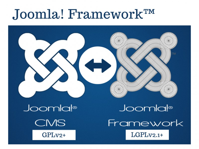 Joomla! CMS, Joomla! Framework, and Licenses