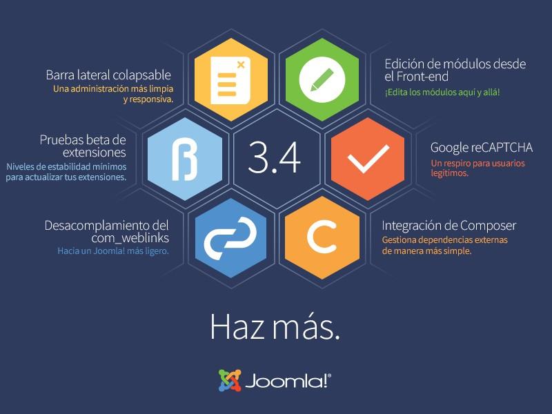 Gráfica para Joomla! 3.4