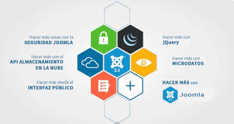 Lanzamiento de Joomla 3.3.3