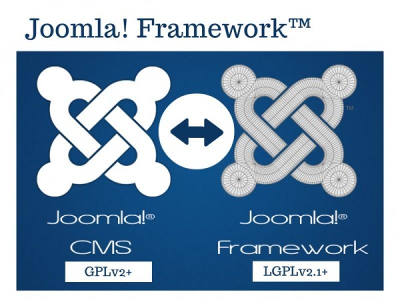 Joomla! CMS, Joomla! Framework, en Licenties