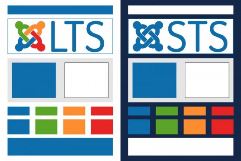 LTS ou STS ?… Telle est la question !