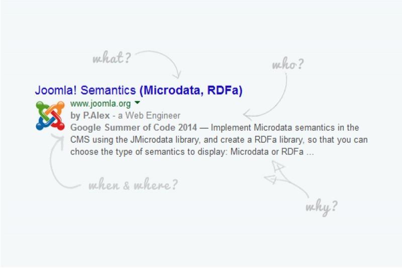 Joomla! Semantics (Microdata, RDFa)