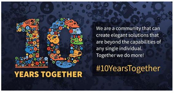 Joomla! - 10 years together