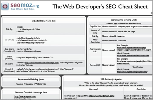 Web Developer Cheatsheet to SEO by SEOMoz