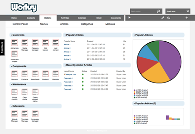 Worksy Website Dashboard